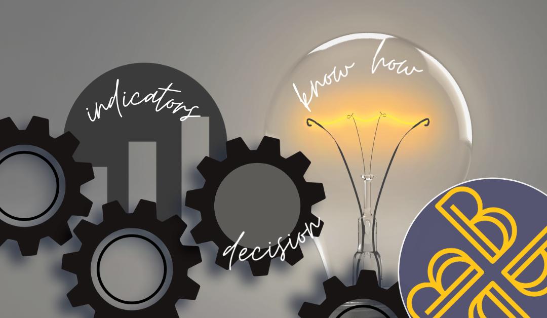 výhody mapovania biznis procesov